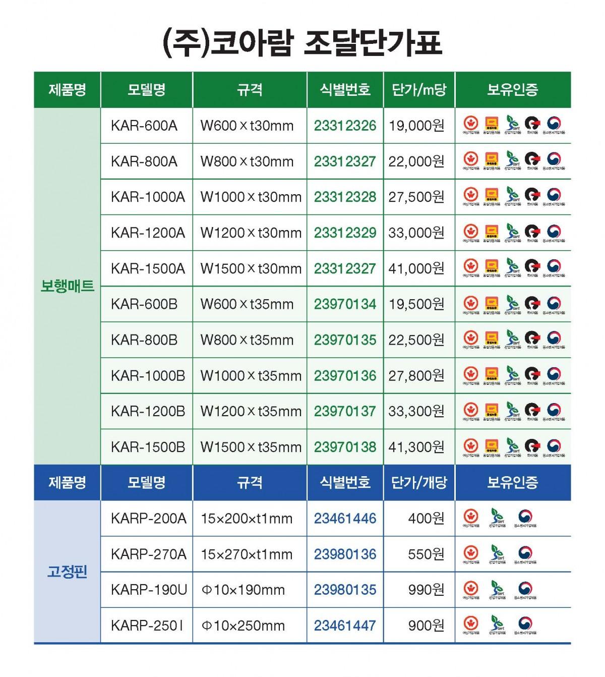 코아람 조달단가표(2021년).jpg